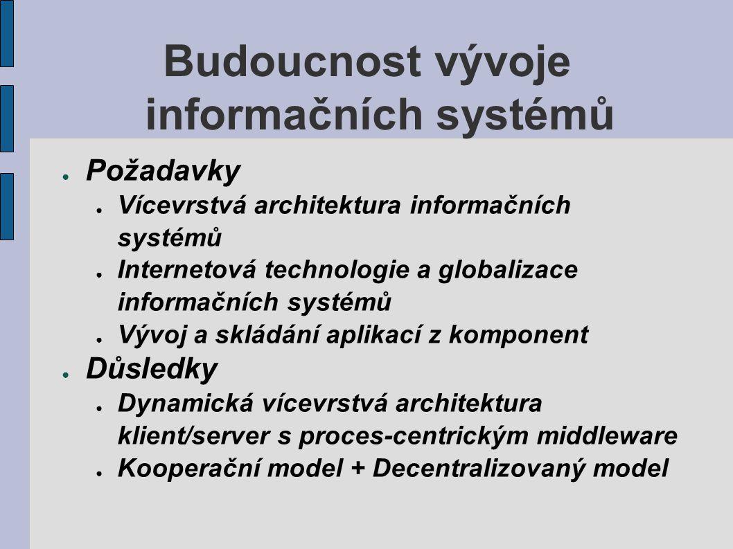 Budoucnost vývoje informačních systémů