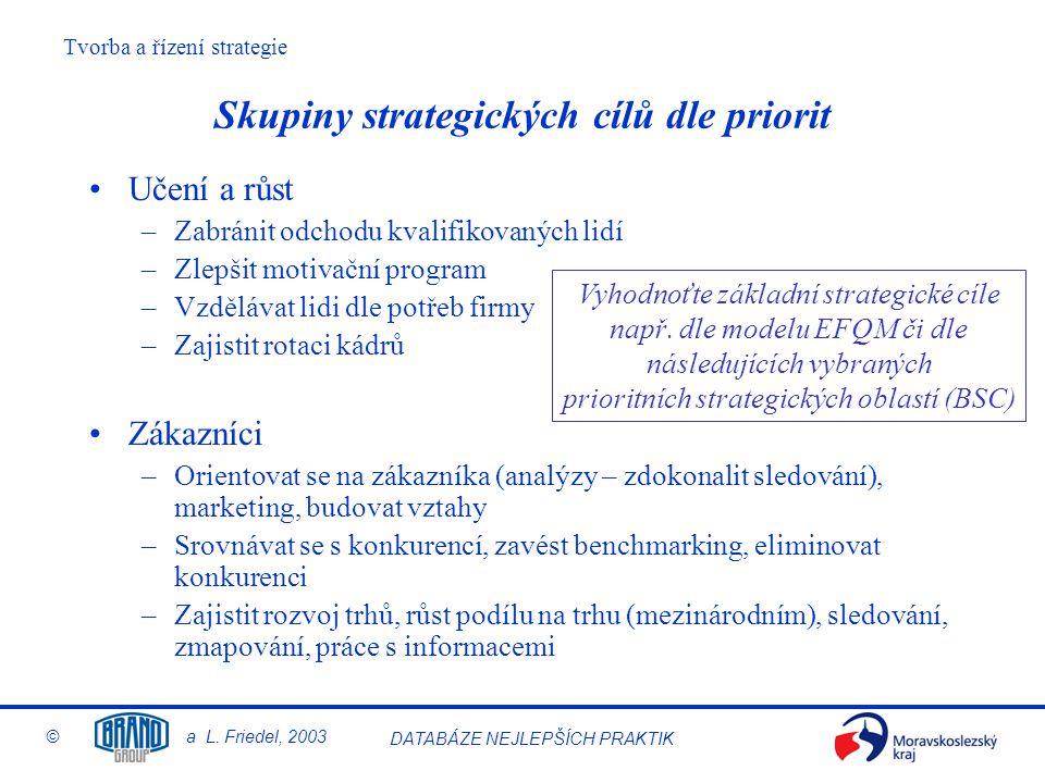 Skupiny strategických cílů dle priorit