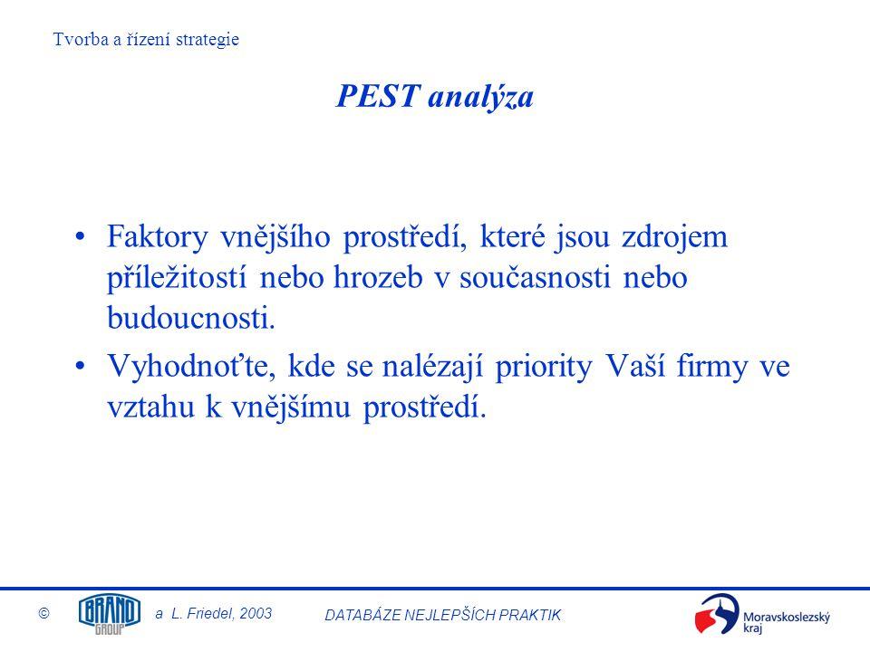 PEST analýza Faktory vnějšího prostředí, které jsou zdrojem příležitostí nebo hrozeb v současnosti nebo budoucnosti.