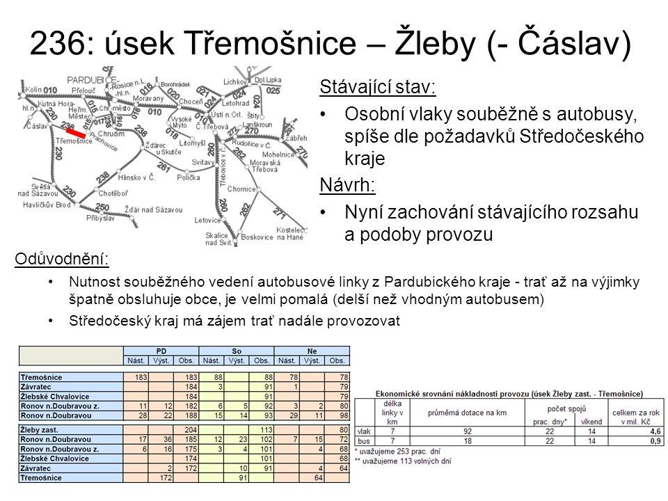 236: úsek Třemošnice – Žleby (- Čáslav)