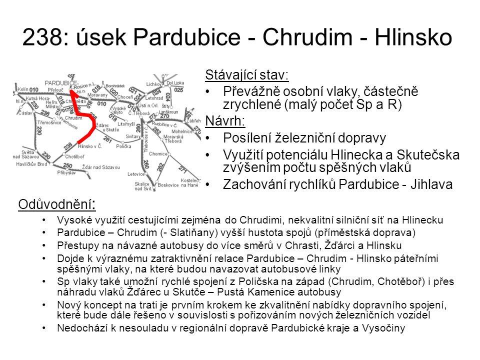 238: úsek Pardubice - Chrudim - Hlinsko