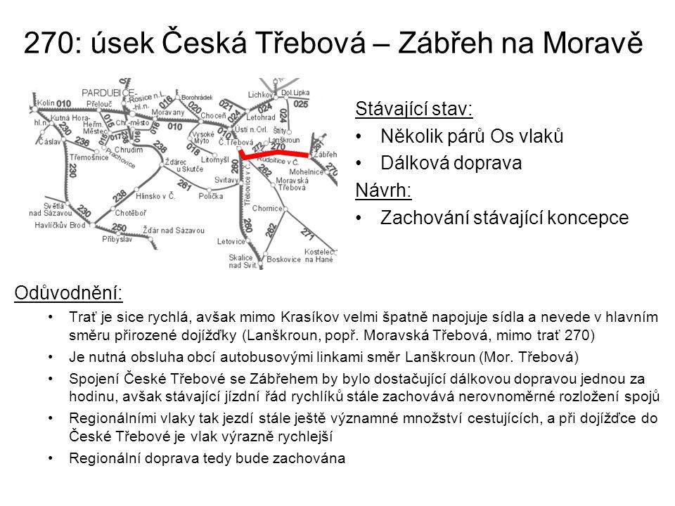 270: úsek Česká Třebová – Zábřeh na Moravě