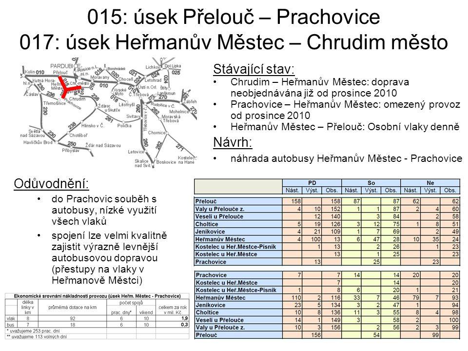 015: úsek Přelouč – Prachovice 017: úsek Heřmanův Městec – Chrudim město