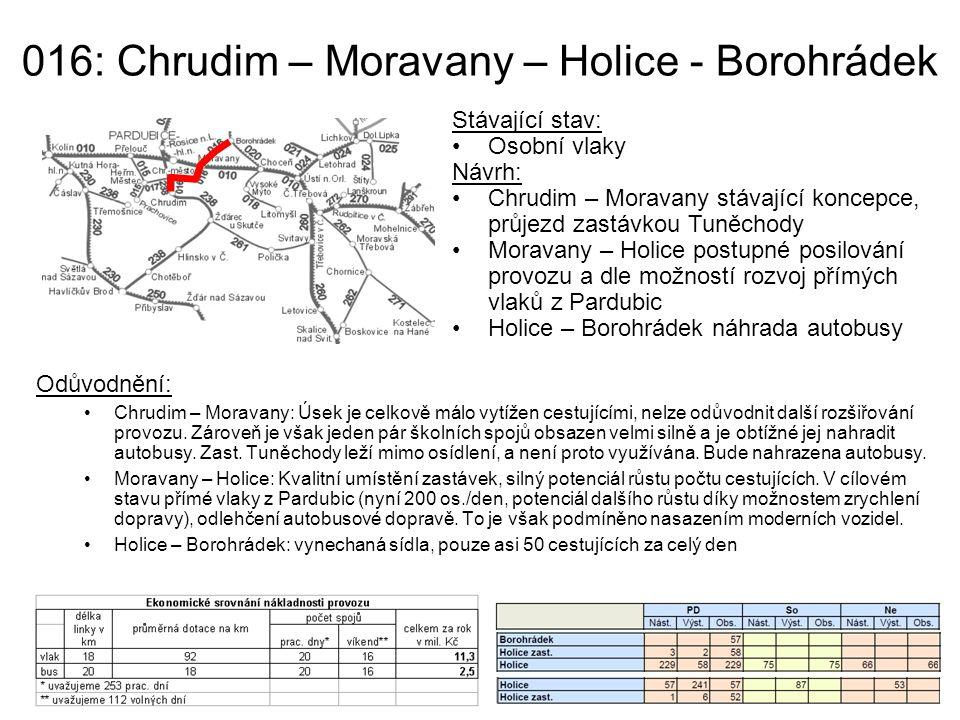 016: Chrudim – Moravany – Holice - Borohrádek