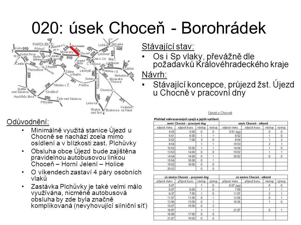 020: úsek Choceň - Borohrádek