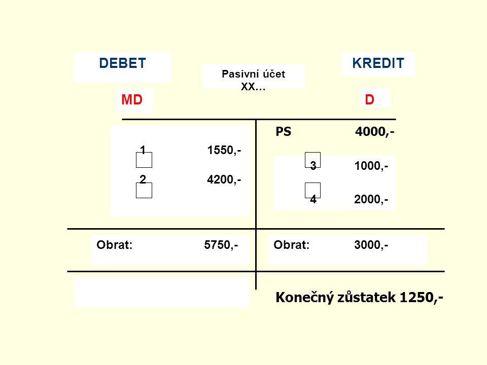 MD D DEBET KREDIT Konečný zůstatek 1250,- 1 1550,- 2 4200,- 3 1000,-