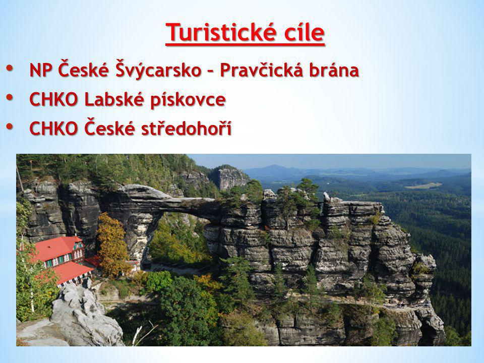 Turistické cíle NP České Švýcarsko – Pravčická brána