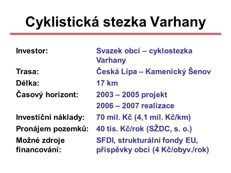 Cyklistická stezka Varhany