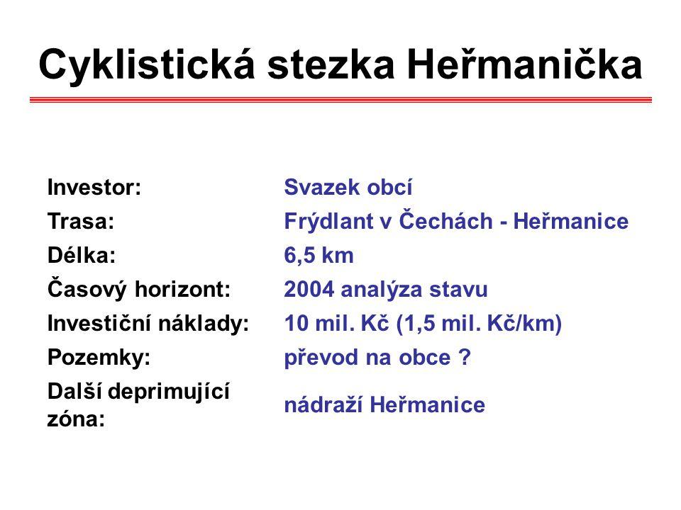 Cyklistická stezka Heřmanička