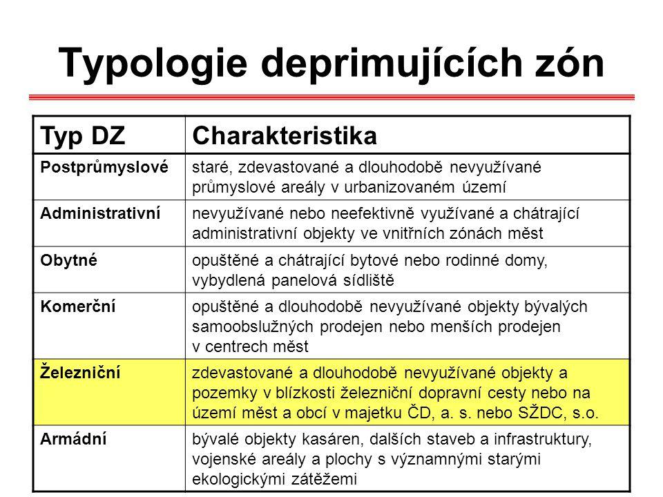 Typologie deprimujících zón