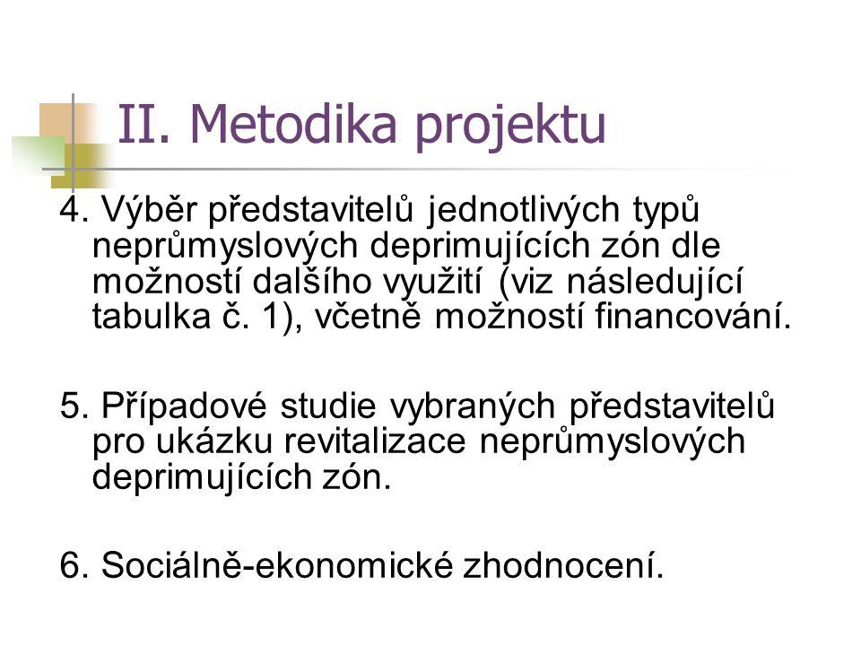 II. Metodika projektu
