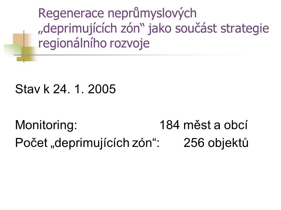 """Regenerace neprůmyslových """"deprimujících zón jako součást strategie regionálního rozvoje"""