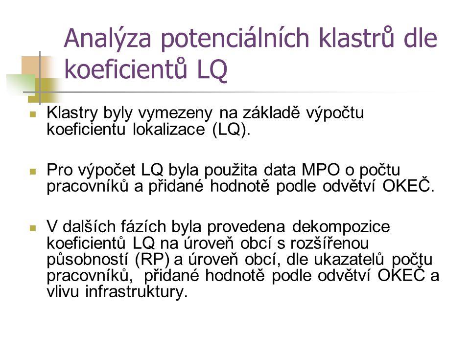 Analýza potenciálních klastrů dle koeficientů LQ