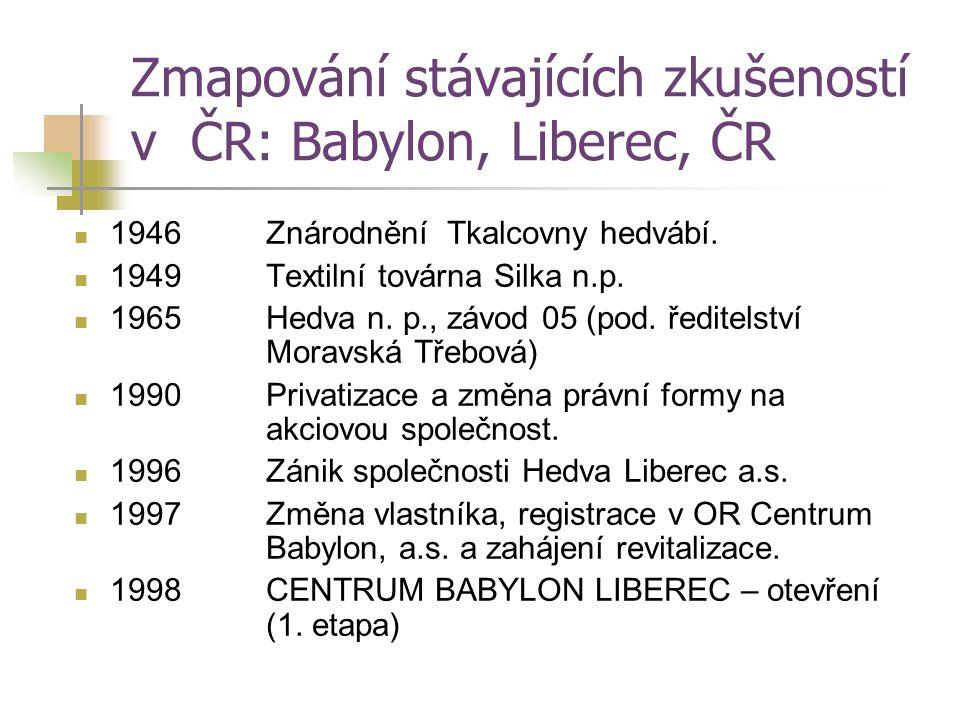 Zmapování stávajících zkušeností v ČR: Babylon, Liberec, ČR