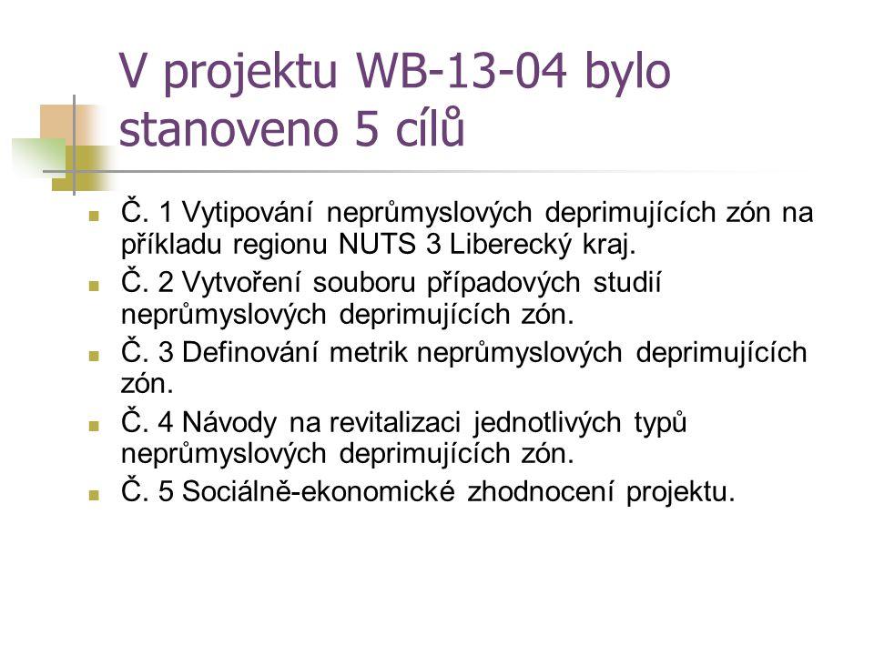 V projektu WB-13-04 bylo stanoveno 5 cílů