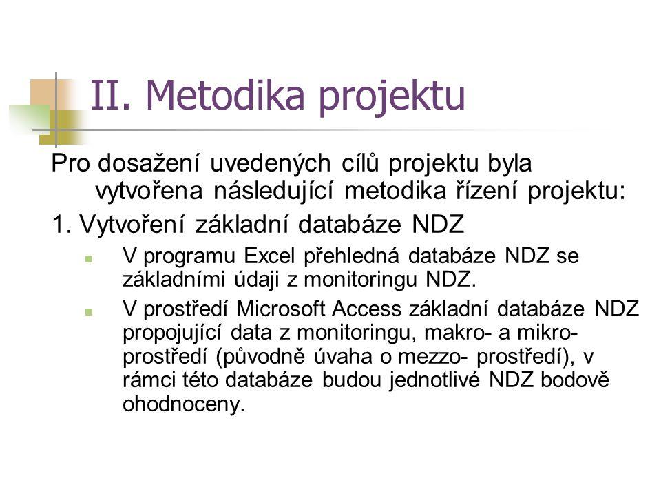 II. Metodika projektu Pro dosažení uvedených cílů projektu byla vytvořena následující metodika řízení projektu: