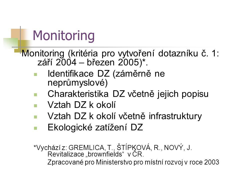 Monitoring Monitoring (kritéria pro vytvoření dotazníku č. 1: září 2004 – březen 2005)*. Identifikace DZ (záměrně ne neprůmyslové)