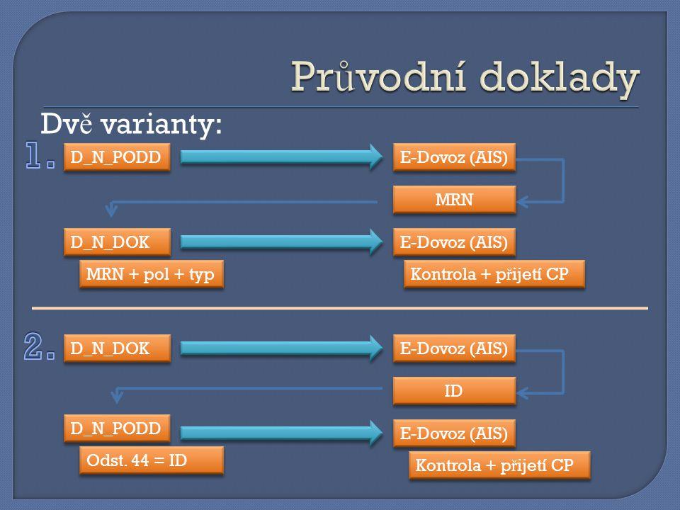 Průvodní doklady 1. 2. Dvě varianty: D_N_PODD E-Dovoz (AIS) MRN