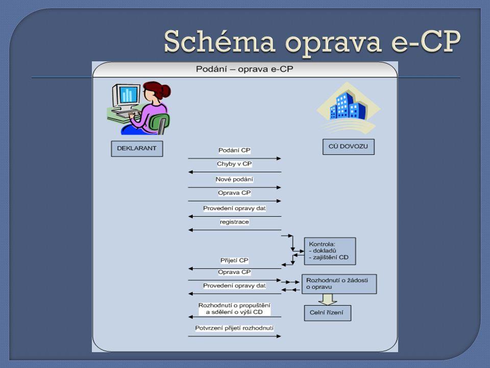 Schéma oprava e-CP