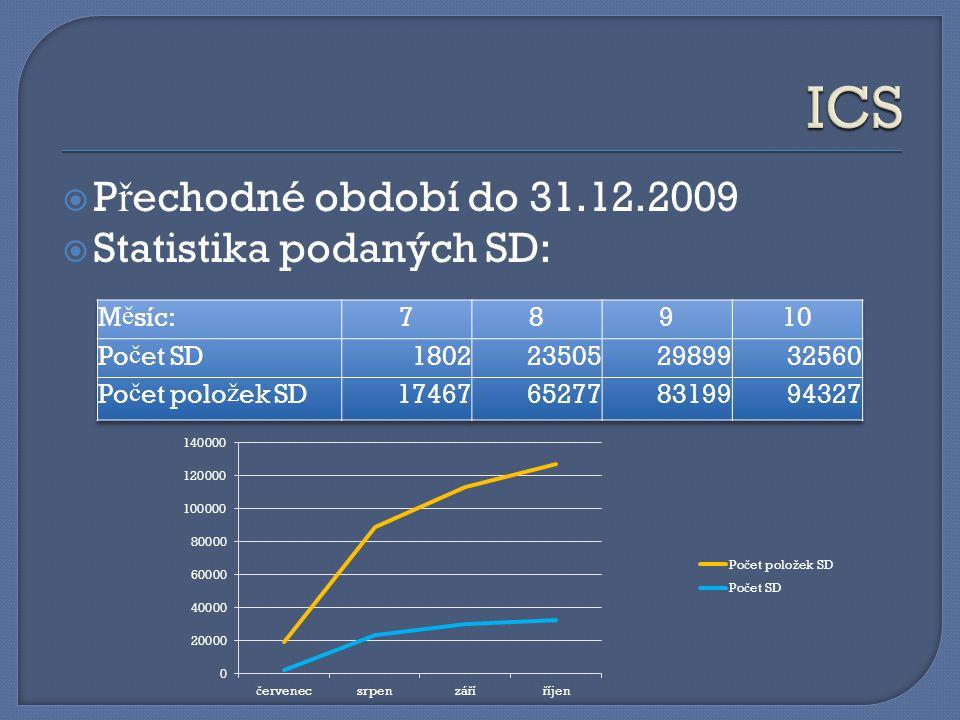 ICS Přechodné období do 31.12.2009 Statistika podaných SD: Měsíc: 7 8