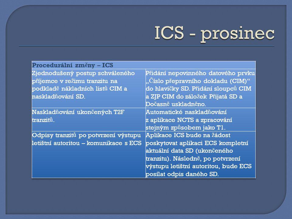 ICS - prosinec Procedurální změny – ICS