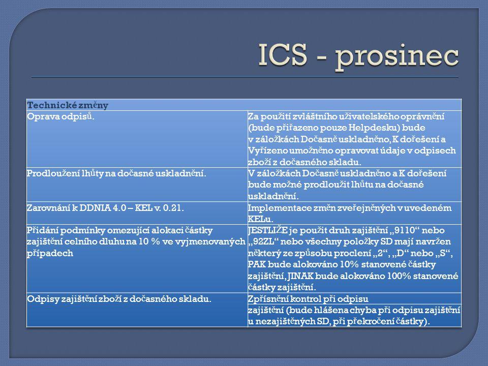ICS - prosinec Technické změny Oprava odpisů.