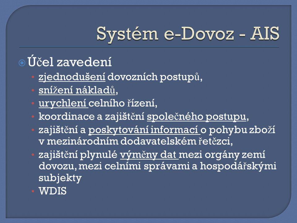 Systém e-Dovoz - AIS Účel zavedení zjednodušení dovozních postupů,
