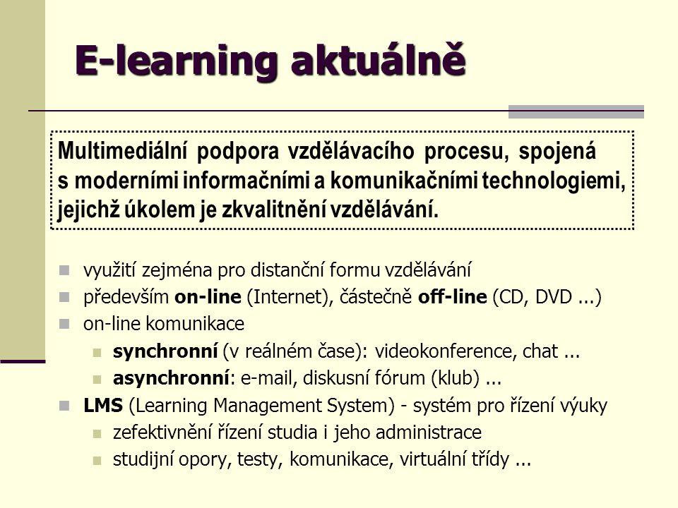 E-learning aktuálně