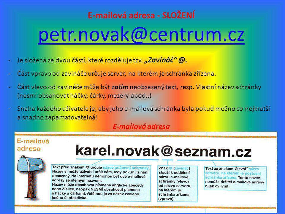 E-mailová adresa - SLOŽENÍ