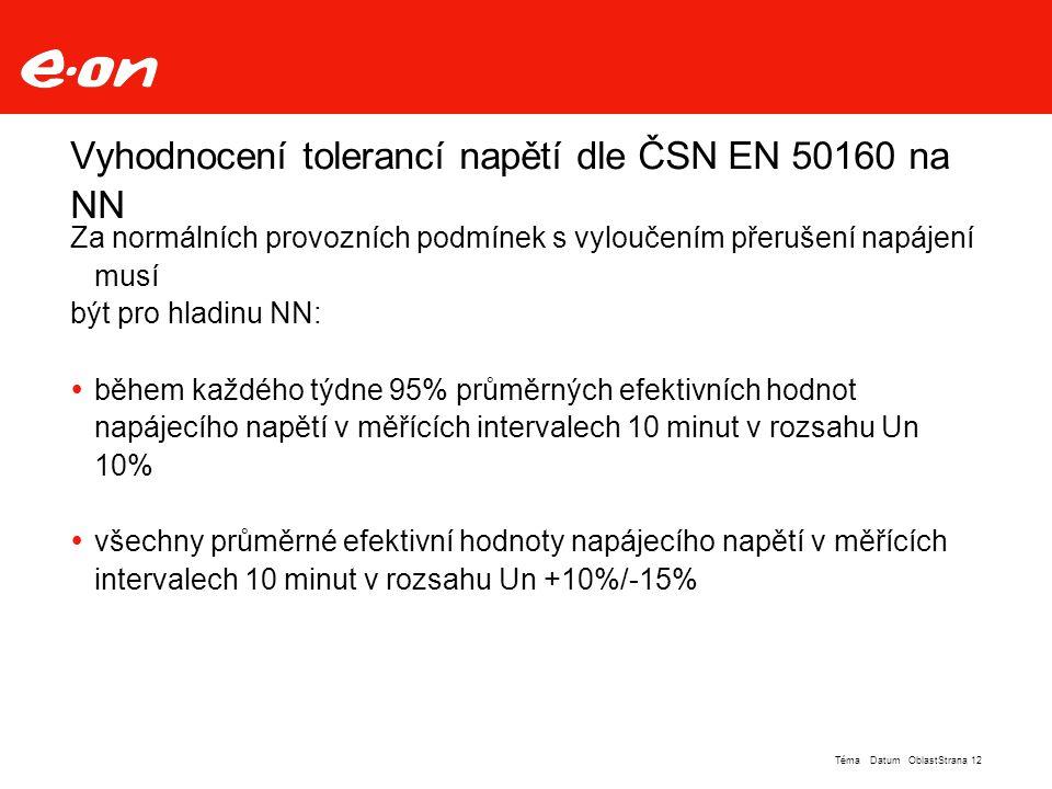 Vyhodnocení tolerancí napětí dle ČSN EN 50160 na NN
