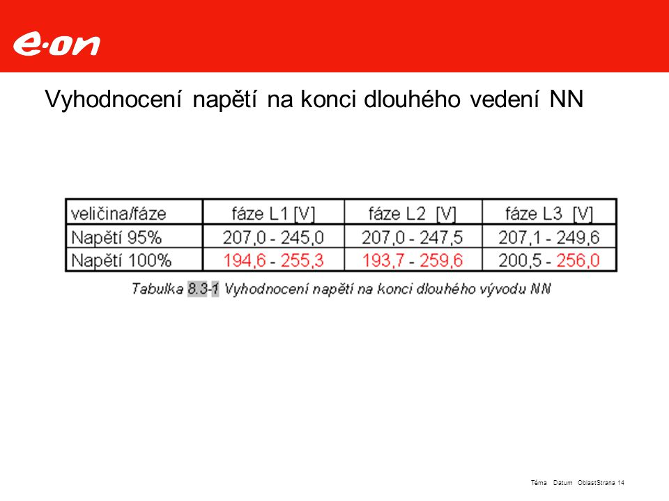 Vyhodnocení napětí na konci dlouhého vedení NN