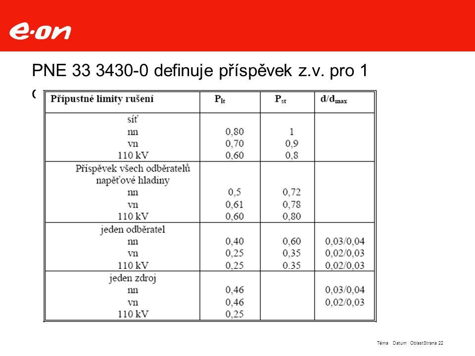 PNE 33 3430-0 definuje příspěvek z.v. pro 1 odběratele