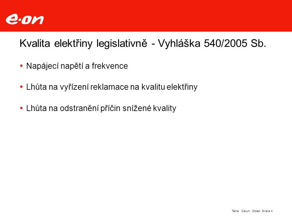 Kvalita elektřiny legislativně - Vyhláška 540/2005 Sb.