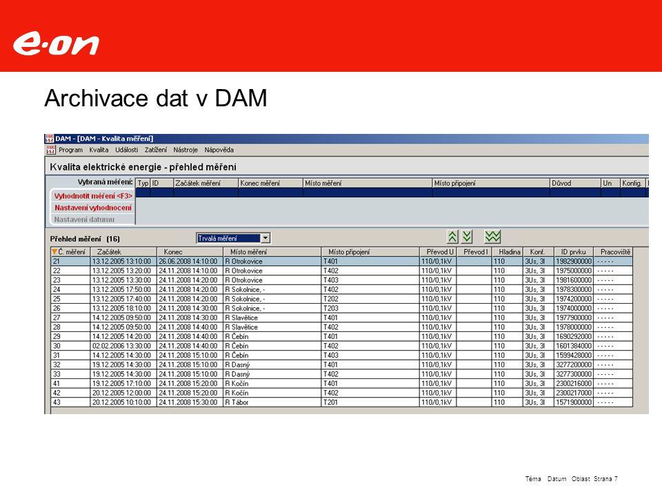 Archivace dat v DAM Téma Datum Oblast