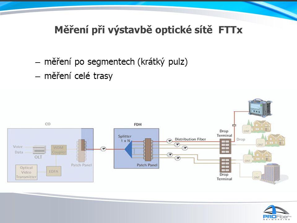 Měření při výstavbě optické sítě FTTx