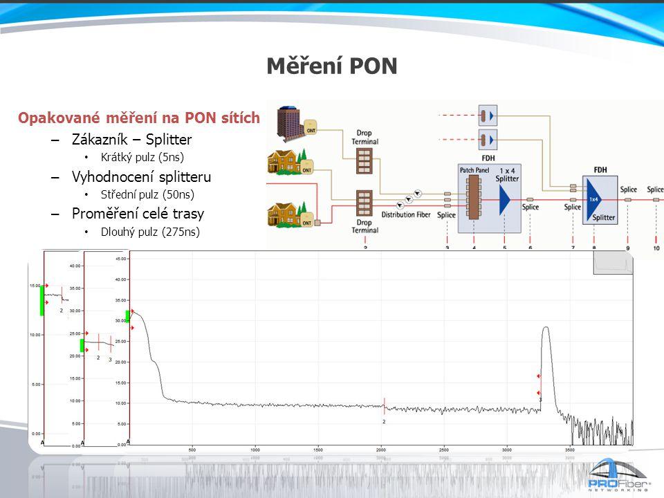 Měření PON Opakované měření na PON sítích Zákazník – Splitter