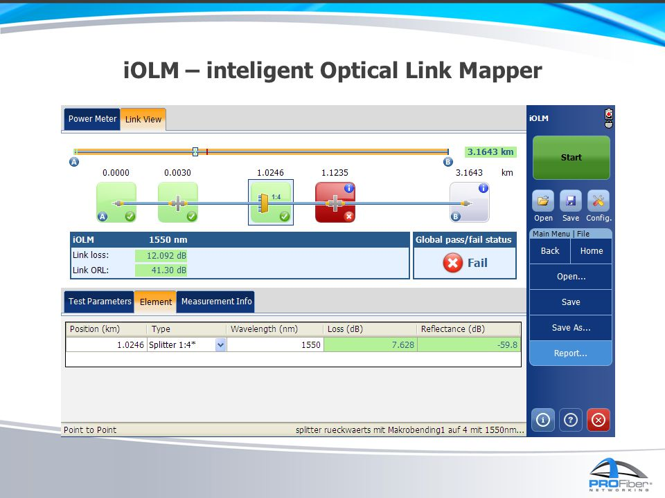 iOLM – inteligent Optical Link Mapper