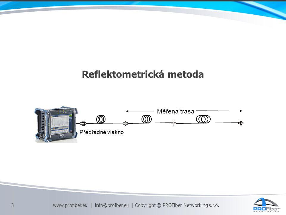 Reflektometrická metoda