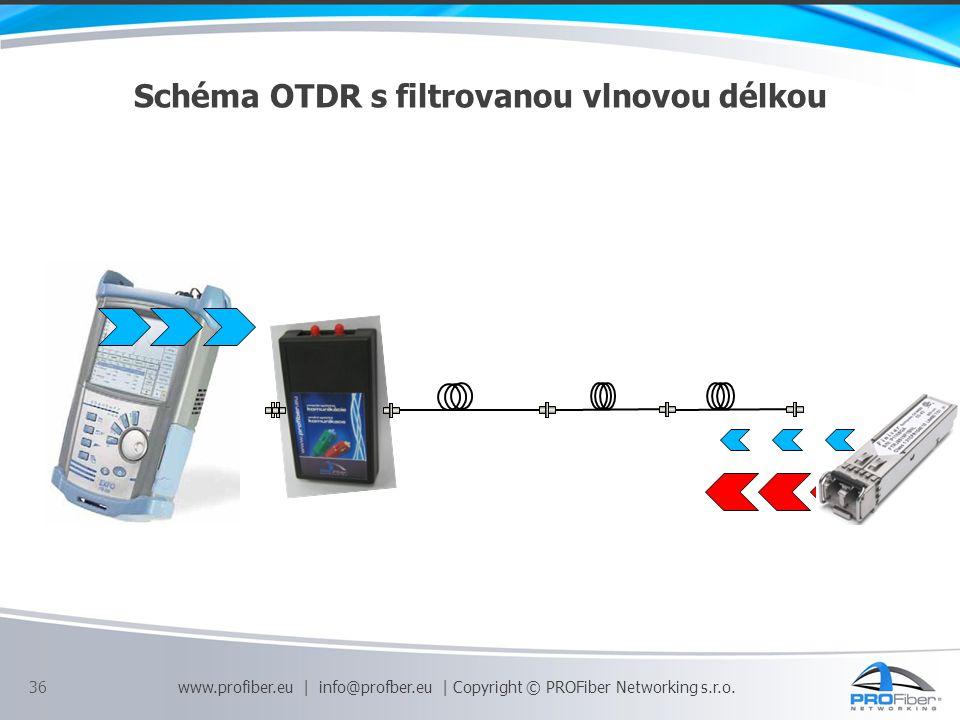 Schéma OTDR s filtrovanou vlnovou délkou