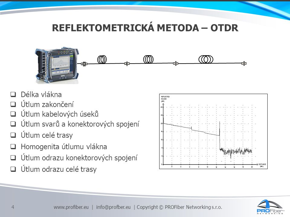 REFLEKTOMETRICKÁ METODA – OTDR
