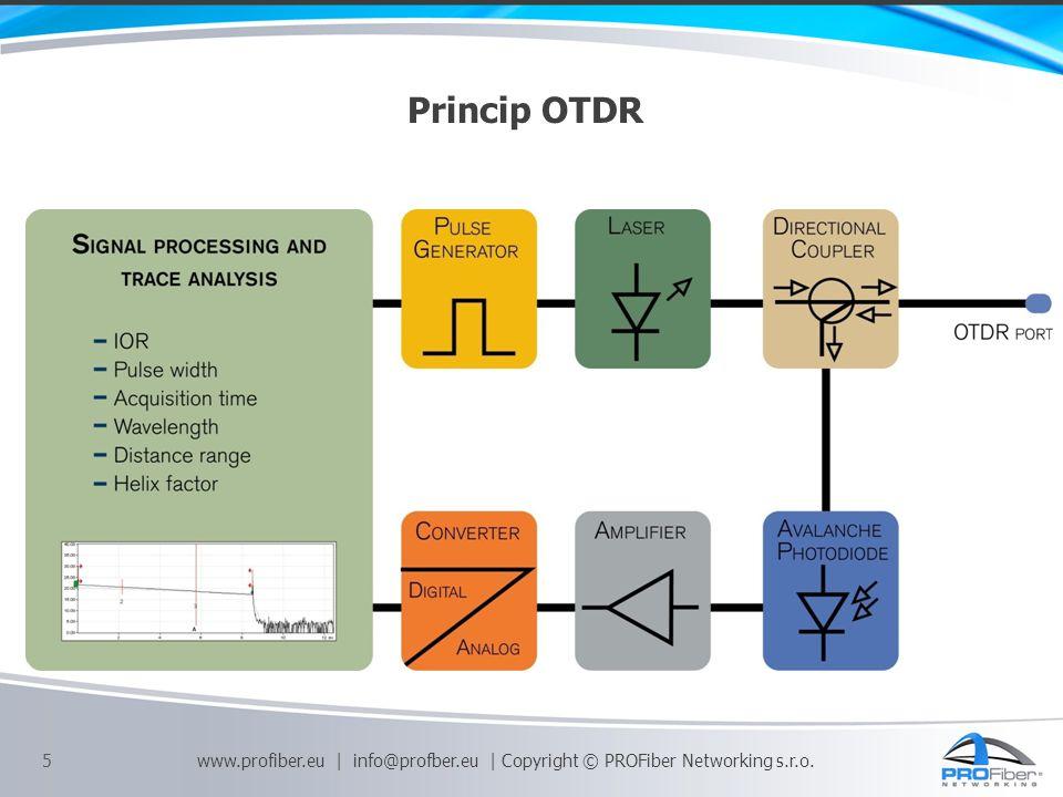 Princip OTDR www.profiber.eu | info@profber.eu | Copyright © PROFiber Networking s.r.o.