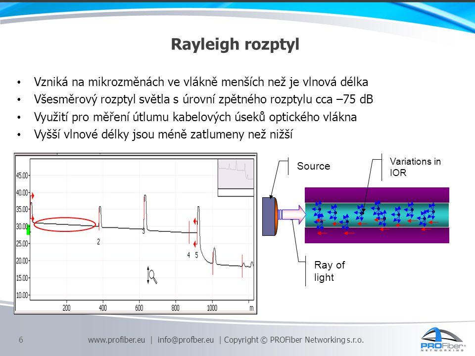 Rayleigh rozptyl Vzniká na mikrozměnách ve vlákně menších než je vlnová délka. Všesměrový rozptyl světla s úrovní zpětného rozptylu cca –75 dB.