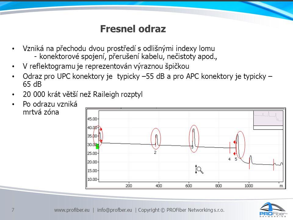 Fresnel odraz Vzniká na přechodu dvou prostředí s odlišnými indexy lomu - konektorové spojení, přerušení kabelu, nečistoty apod.,