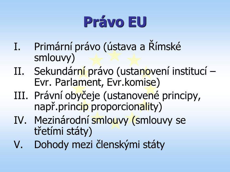 Právo EU Primární právo (ústava a Římské smlouvy)