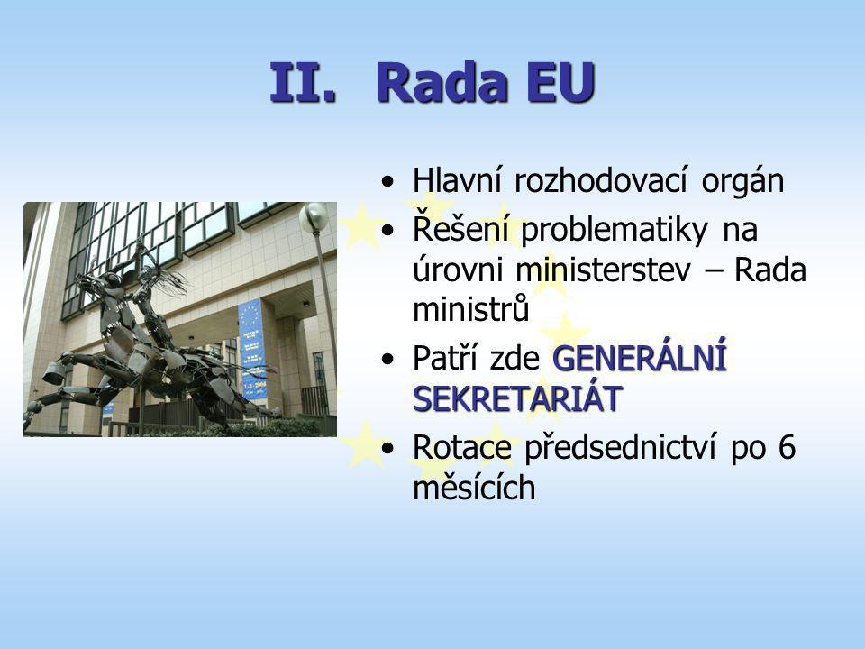 Rada EU Hlavní rozhodovací orgán