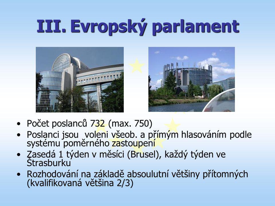 Evropský parlament Počet poslanců 732 (max. 750)