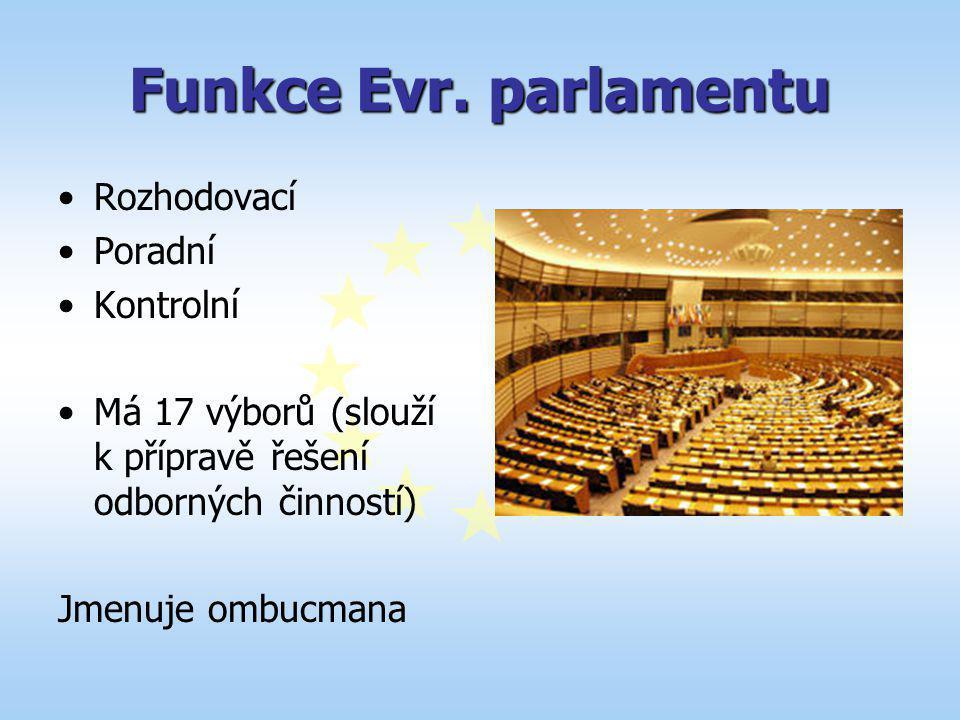Funkce Evr. parlamentu Rozhodovací Poradní Kontrolní