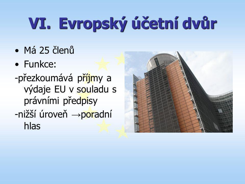 Evropský účetní dvůr Má 25 členů Funkce:
