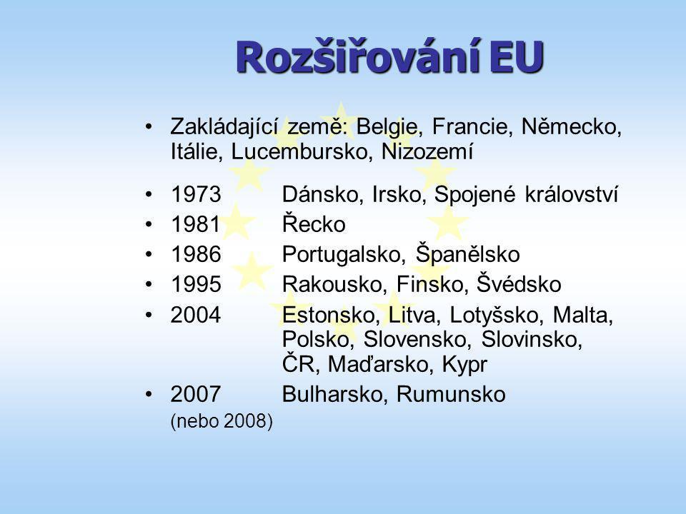 Rozšiřování EU Zakládající země: Belgie, Francie, Německo, Itálie, Lucembursko, Nizozemí. 1973 Dánsko, Irsko, Spojené království.