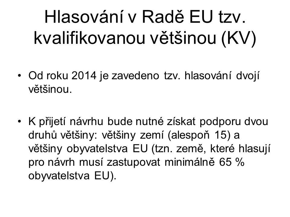 Hlasování v Radě EU tzv. kvalifikovanou většinou (KV)